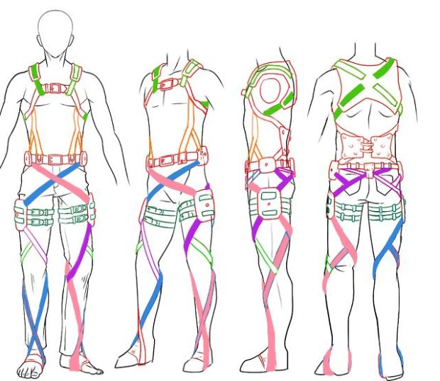 harness belt guide
